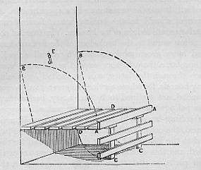 plan for kennel bench