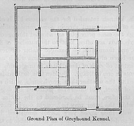 plan of kennel